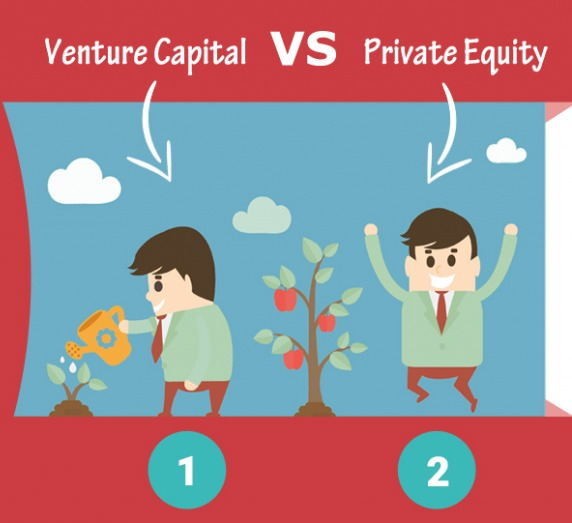 16x9 Private Equity Venture Capital  5